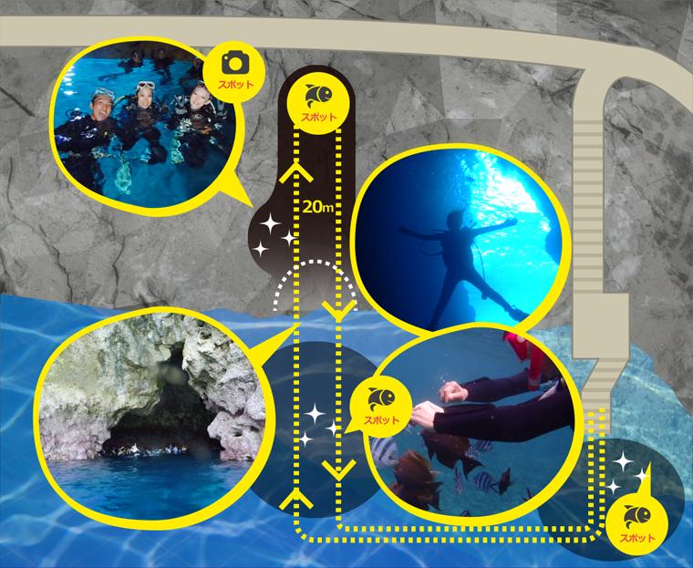 青の洞窟ポイントマップ